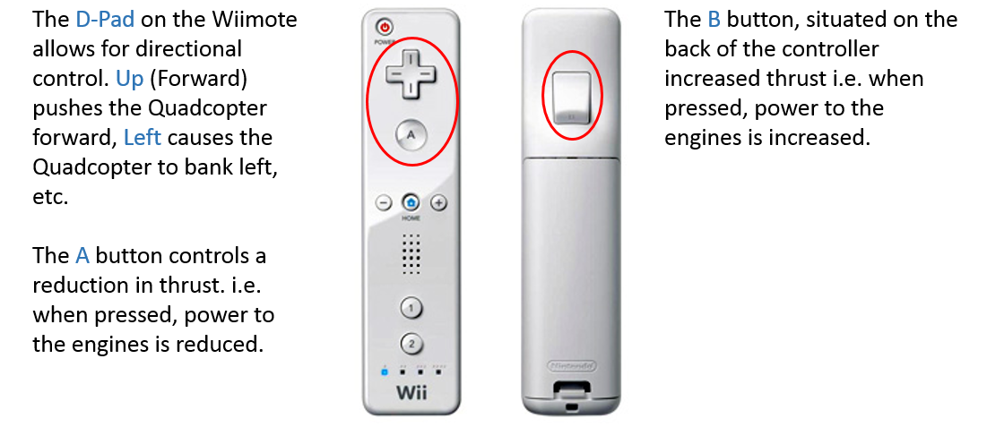 user guide smeedaviation rh tomcurran github io wii remote repair guide wii remote setup guide